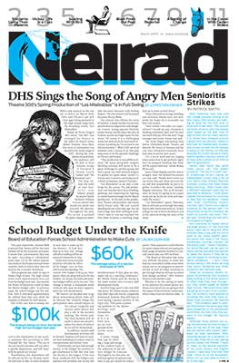 Neirad for May 2008